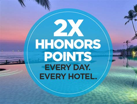 Hhonors Home by Hhonors Points Through 2016 What You Need