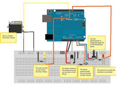 diy home automation remote engineersgarage