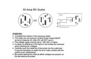 cedar creek rv owners club view topic how to test a 50 amp park outlet