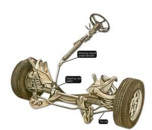 steering rack system
