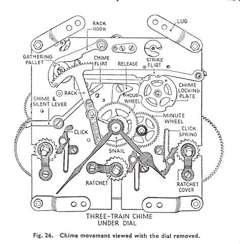 cuckoo clock parts diagram clock design litho printmaking project