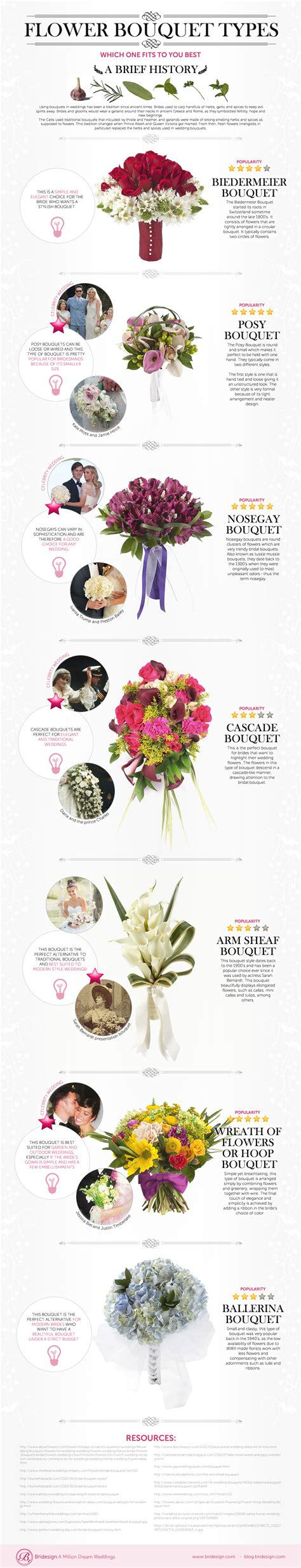 Wedding Bouquet Flowers Types by Wedding Flowers For A Million Weddings A Million