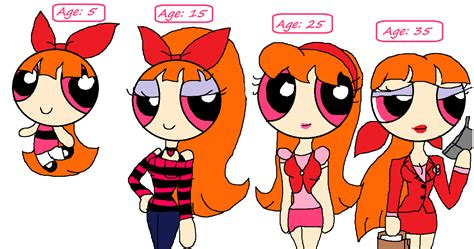 theme line powerpuff girl blossom through the decades by purfectprincessgirl on