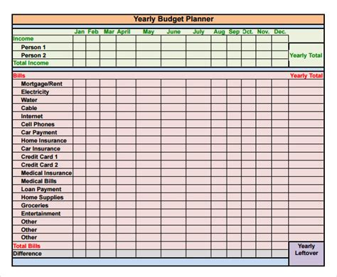 yearly budget planner template 8 best images of annual budget plan yearly budget