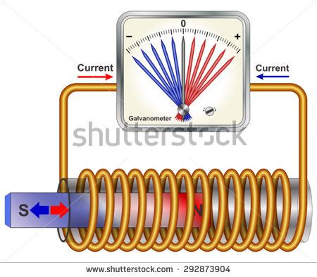 electric induction vector electromagnetic induction stock vector 292873904