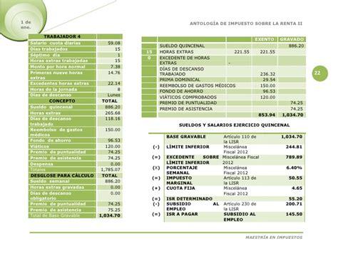 tabla tarifa articulo 113 ley de isr para 2015 tabla del articulo 113 isr tarifa para salario anual
