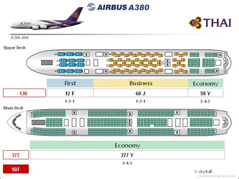 thai airways airbus a380 sitzplan images