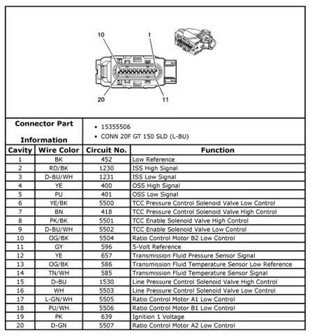 saturn vue 2003 saturn vue 2 2l cvt transmission