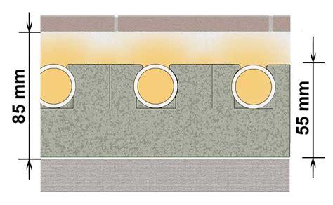 stratigrafia riscaldamento a pavimento kelet horus lite