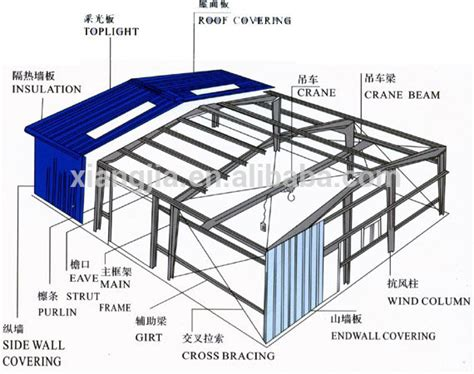 structural layout of a building steel structure school building design from factory steel