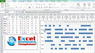 Hourly Gantt Chart Excel Template how to make a 24 hour time worked gantt chart in excel