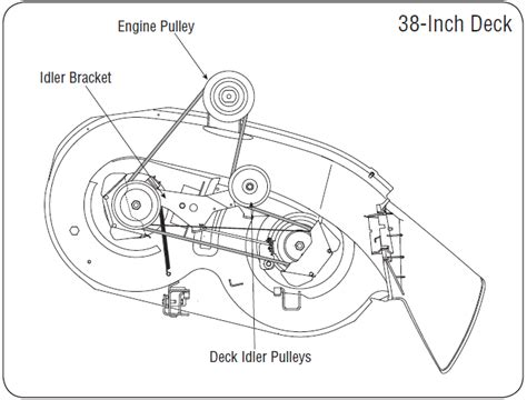 mtd mower deck diagram i need the part for a mtd lawn mower model