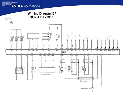 wiring diagram xenia 1 0 basic electrical schematic