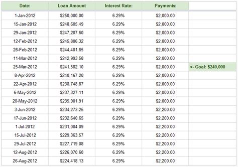mortgage spreadsheet template mutilate the mortgage with tracking mutilate the mortgage