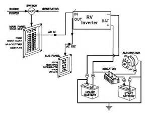rv ac wiring schematic rv wiring diagram http www pic2fly fleetwood rv wiring