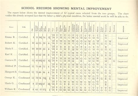School Records Image Gallery School Records