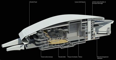 Create A House Plan by Rabat Grand Theatre Zaha Hadid Architects Apsaidal