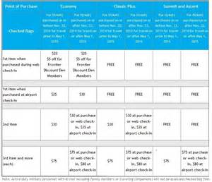 frontier baggage fees frontier airlines carry on baggage charges