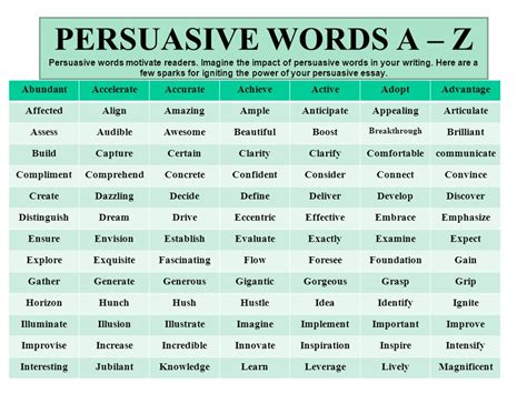 Convincing Words To Use In A Persuasive Essay by What Every Students Needs To Before During Writing Ppt