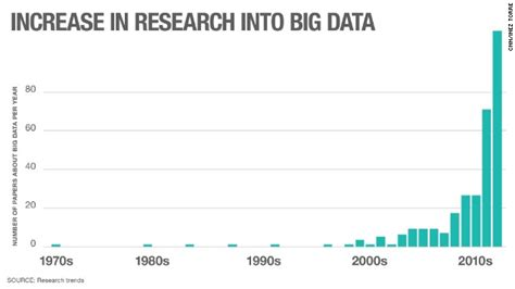 Big Data Research Papers 2014 by Can Scandinavia Cool The S Appetite For Power Cnn