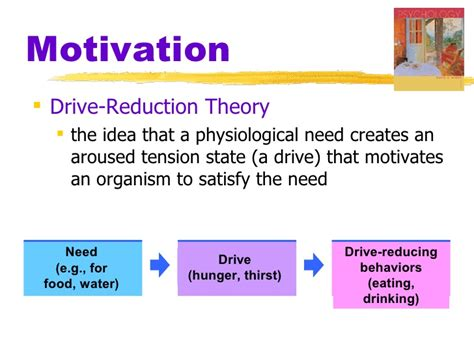 drive reduction theory ch12 ppt