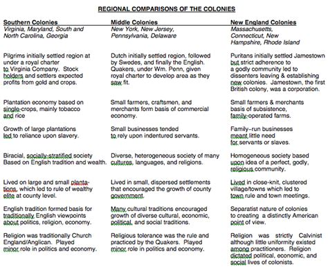Compare And Contrast Fiscal And Monetary Policy Essay by Chart To Compare And Contrast The Original 13 Colonies Goal 7 To Compare And Contrast The