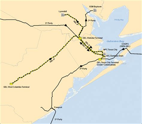 pipeline map texas asset texas pipeline