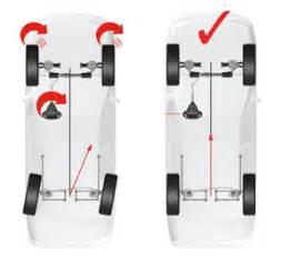Truck Wheel Alignment Procedure 4 Wheel Alignment Birmingham Bmtr