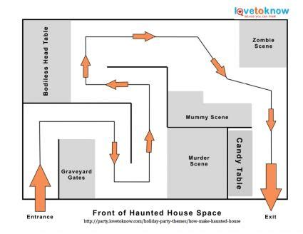 designing a haunted house haunted house layout design home design and style