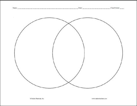 venn diagram for ab the world s catalog of ideas