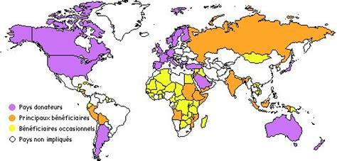 le pays sous le la domination du nord sur le sud dans le domaine de l alimentation 2 2 aide alimentaire et