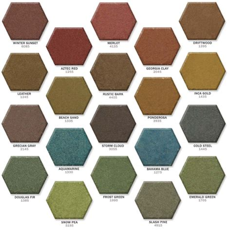 scofield color chart florida s premier tooling source for saw blades