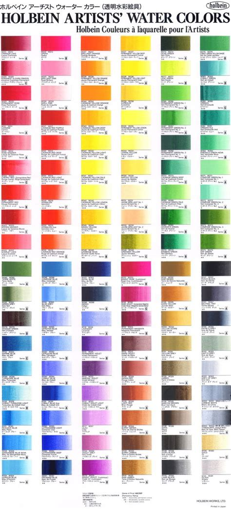 watercolour paint palettes and charts on
