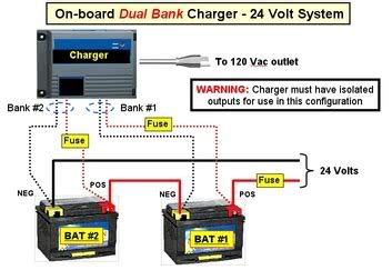 how to hook up 24 volt battery diagram 12 24 wiring diagram for boat with onboard charger