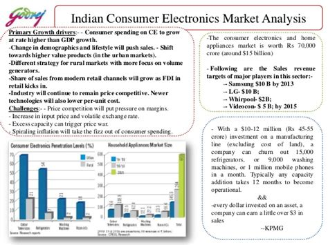 Small Home Appliances Market In India Small Home Appliances Market In India 28 Images