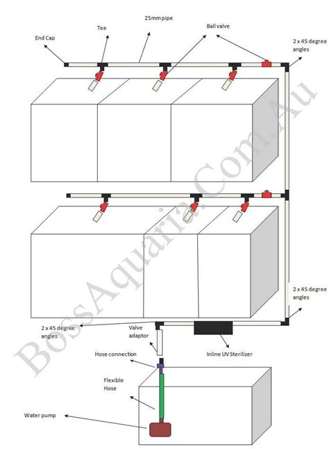 Fish Tank Plumbing Setup by 1000 Images About Aquarium Sump On Divider