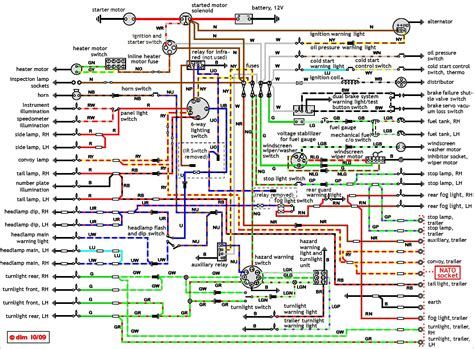 rover mini wiring diagram basic electrical schematic