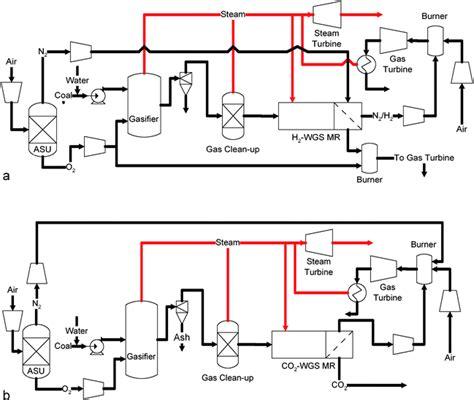 edison wiring diagram edison just another wiring site