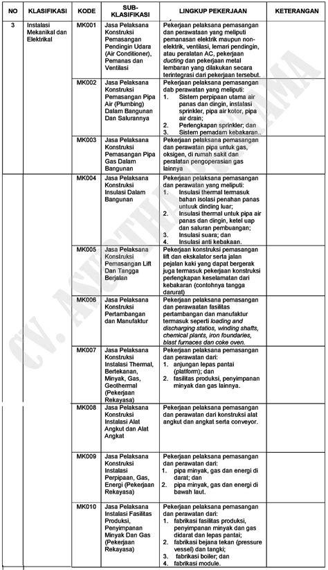 sertifikat badan usaha jasa konstruksi the knownledge