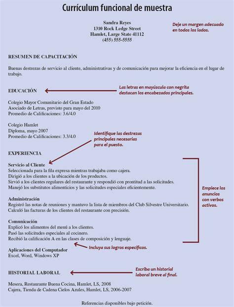Modelo De Curriculum Vitae Y Sus Partes curr 237 culum solicitudes y cartas de presentaci 243 n