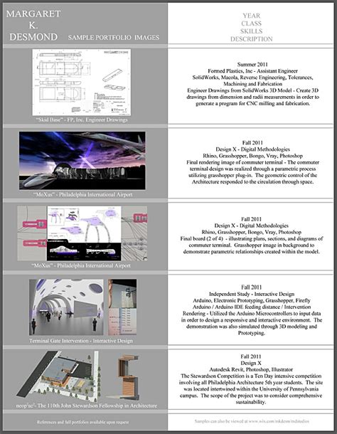 Sample Cover Sheet For Resume by Sample Portfolio Pages Maggie Desmond Archinect