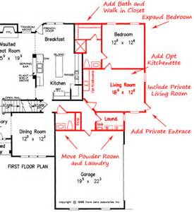 House Plans With In Law Suites mother in law suite stanton homes