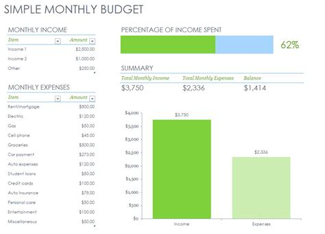 easy excel budget template simple monthly budget template simple monthly budget