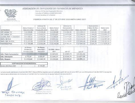 paritarias octubre 2016 escalas salariales adefmendoza