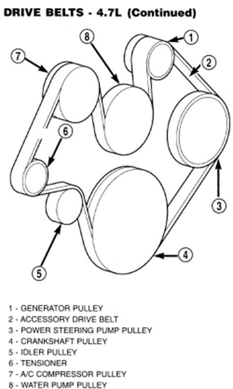 2006 Jeep Commander Engine Diagram - Wiring Diagram