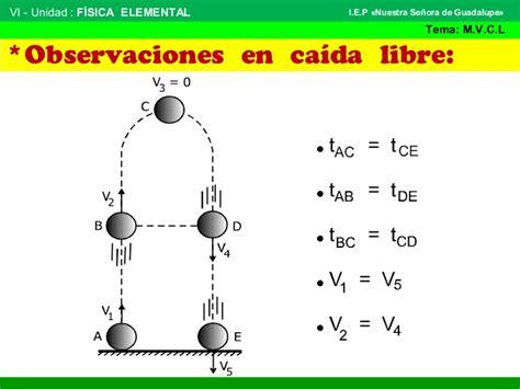 formulas de fisica elemental formulas de fisica elemental newhairstylesformen2014 com