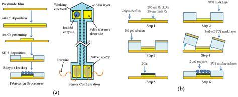 crf 50 wiring diagrams wiring diagrams