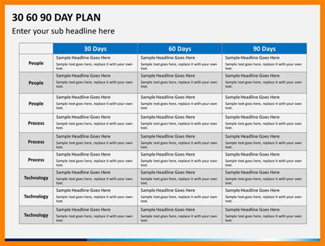 3 30 60 90 day action plan template cio resumed