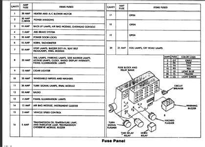 1996 Dodge Caravan Fuse Panel Diagram