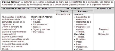 plan de cuidado de enfermeria para hipertension hipertension arterial monografias com